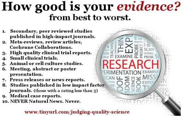 science-evidence