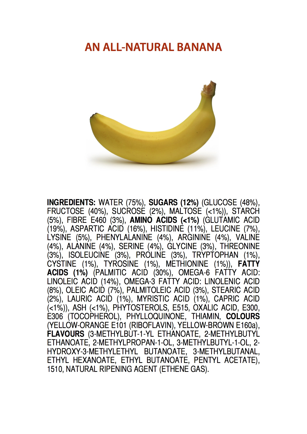 Examples Of All Natural Foods